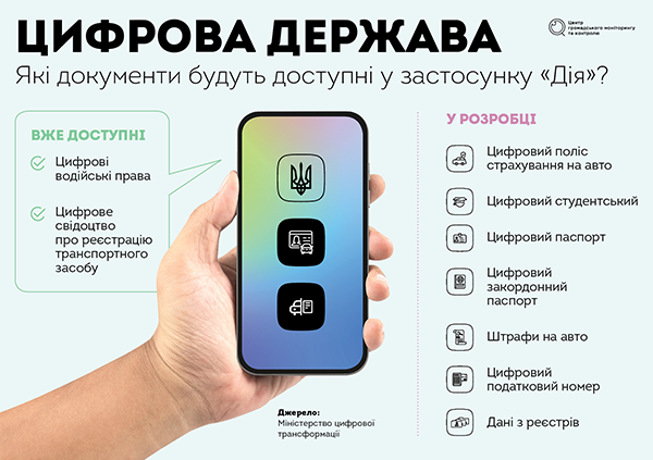 Крок до держави в смартфоні